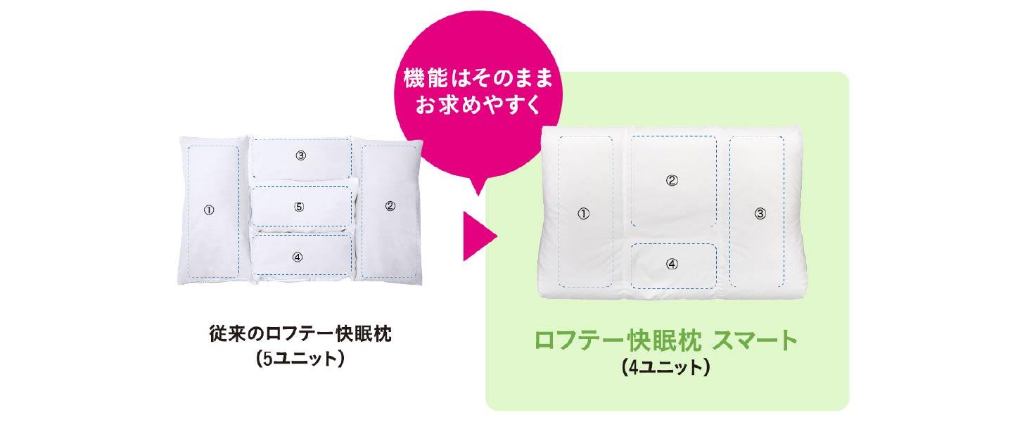 従来のロフテー快眠枕(5ユニット)が機能はそのままお求めやすくロフテー快眠枕スマート(4ユニット)に