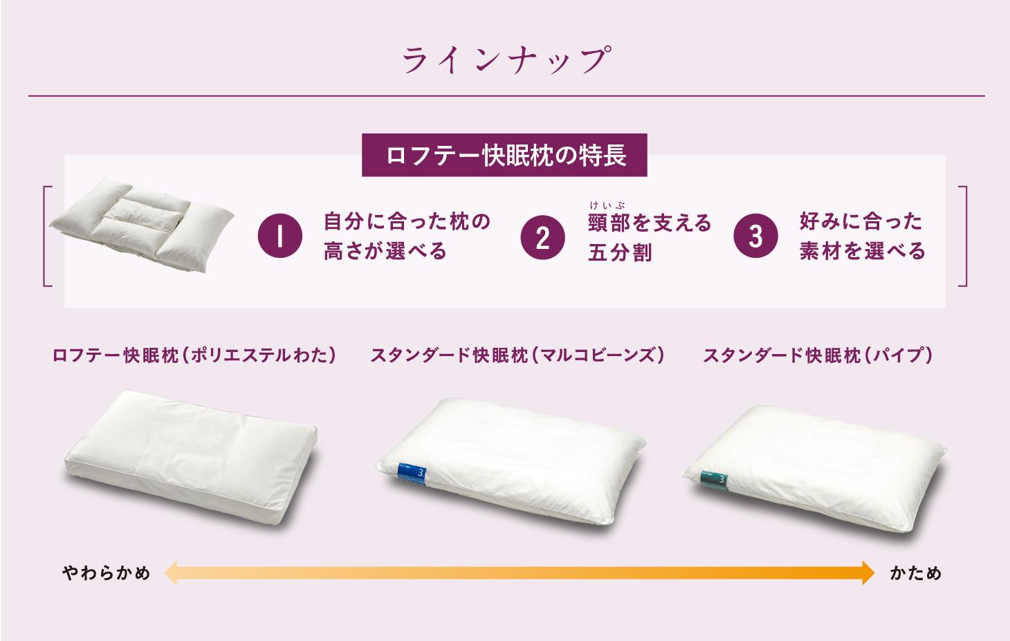 ラインナップ ロフテー快眠枕の特長は自分に合った枕の高さが選べる、頸部を支える五分割、好みに合った素材を選べる