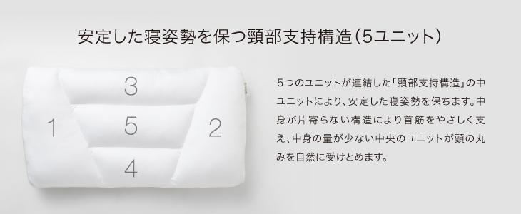 安定した寝姿勢を保つ頸部支持構造(5ユニット)