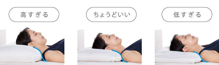 高すぎる枕・ちょうどいい枕・低すぎる枕