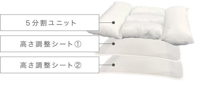 5分割ユニット・高さ調整シート①・高さ調整シート②