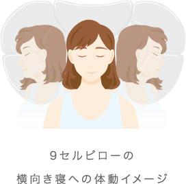 9セルピローの横向き寝への体動イメージ