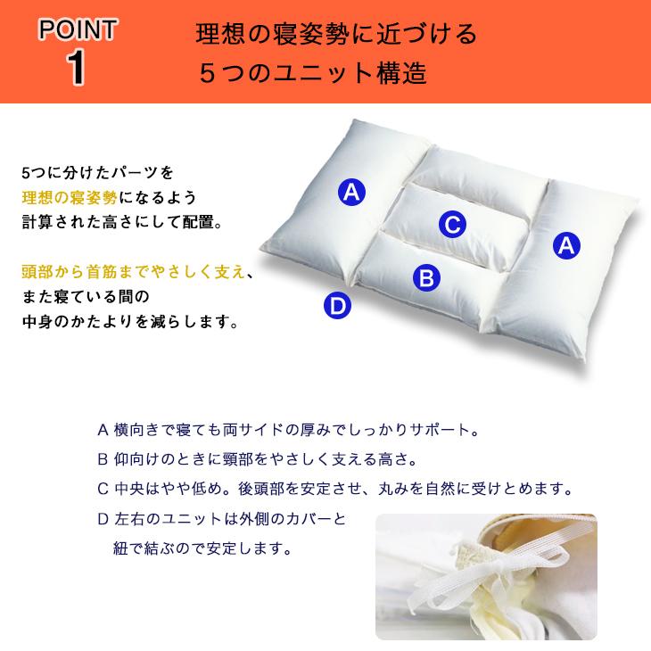 ロフテー快眠枕5つのユニット構造