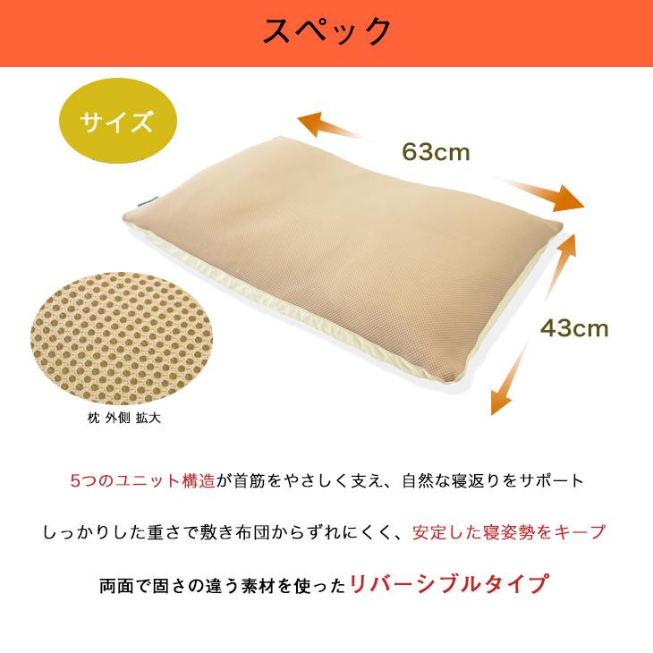 枕のスペック